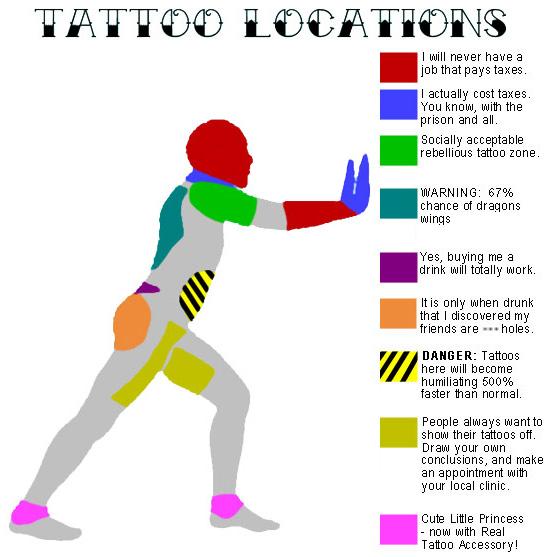 Tattoo places in londonderry nh
